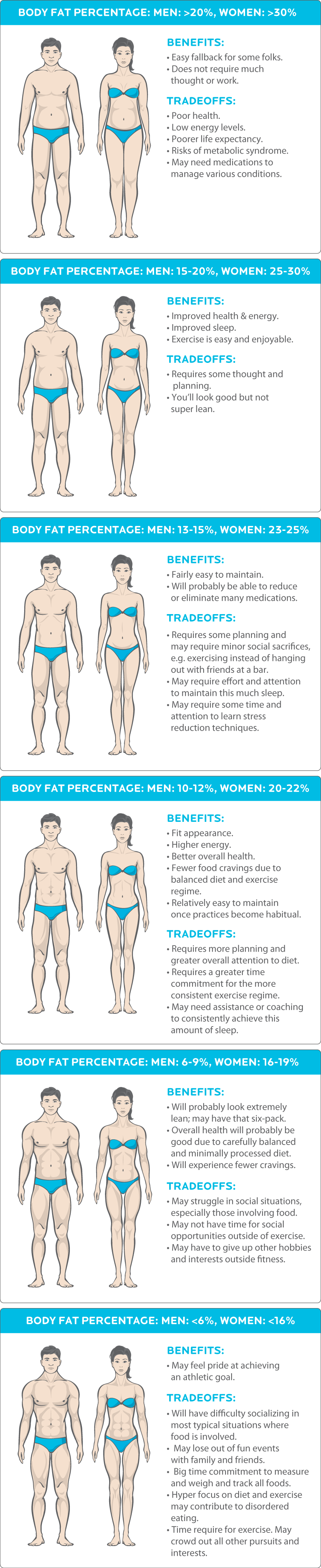 precision-nutrtion-cost-getting-lean-benefits-table (1)